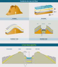 illustrations-histoire-geologique-2__larger